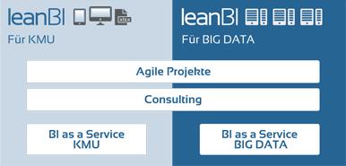 BI und Big Data as a service: einfach und agil