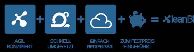 leanbi-neue-formel-2