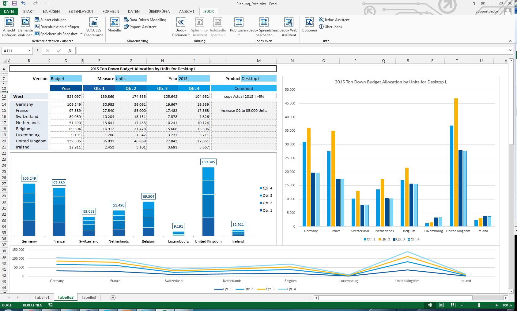 Jedox integriert in Excel