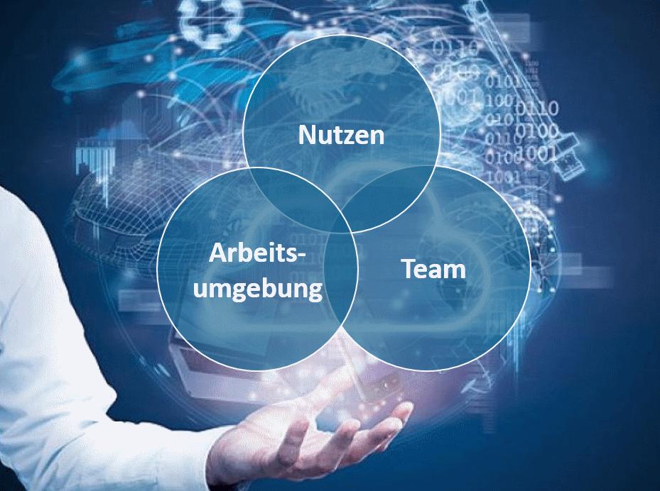 Big Data, Industrie 4.0 und BI für Schweizer KMU