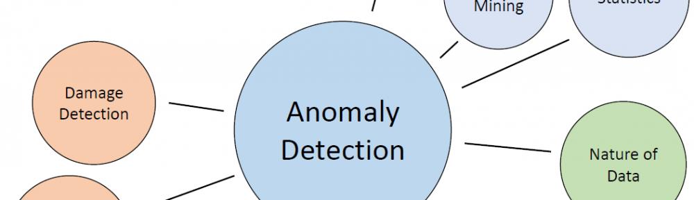 Qu'est-ce que la détection d'anomalies ?
