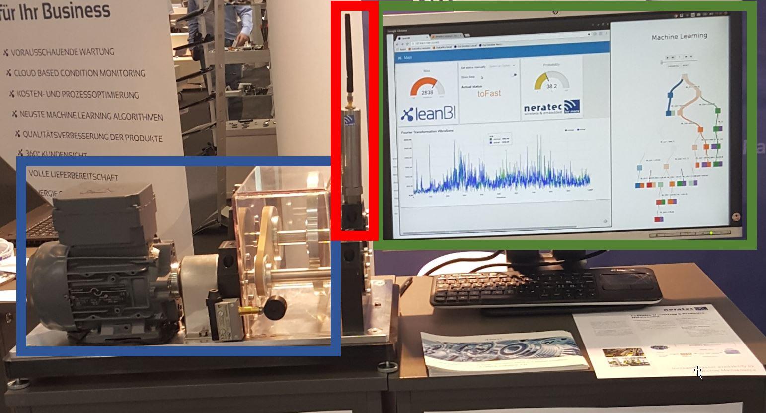 Anomalieerkennung am Elektormotr, ausgestellt an der Sindex