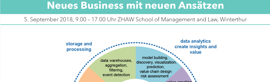 Konferenz Perspektiven mit Industrie 4.0 – Von smarten Produkten zu neuen Service-Modellen:  Neues Business mit neuen Ansätzen