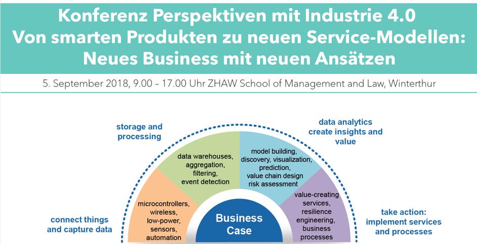 Konferenz Perspektiven mit Industrie 4.0