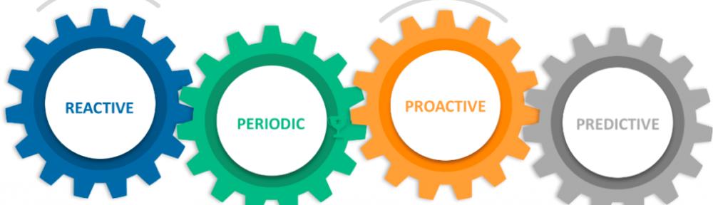 Predictive Maintenance: Wie starten?